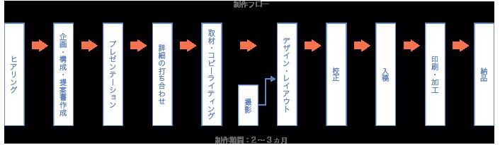 15_01_01-a